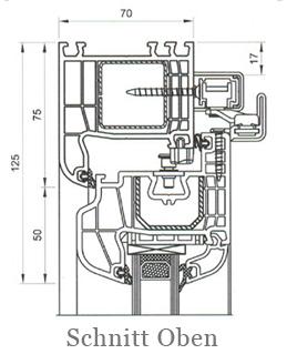 Iglo 5 Schiebetür Schnitt oben - 5 Kammer Fenster - Parallel- Schiebe- Kipptür PSK - Hersteller Drutex S.A. - Fensterhof