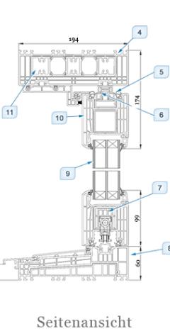 Iglo HS Schiebetür Seitenansicht Schnitt - 7 Kammer Fenster - Hebe- Schiebetür - Hersteller Drutex S.A. - Fensterhof