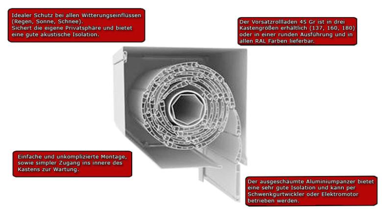 Vorsatzkasten 45GR - Rollladen der Firma Drutex S.A. - Aluprof S.A. - Jalousie Fensterhof