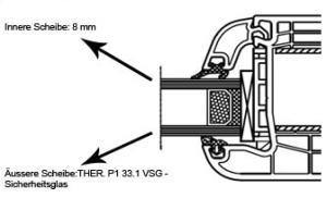 Drutex Glasarten - Verglasung - Schallschutz - Schallisolierung - Scheibe - B&F Fensterhof