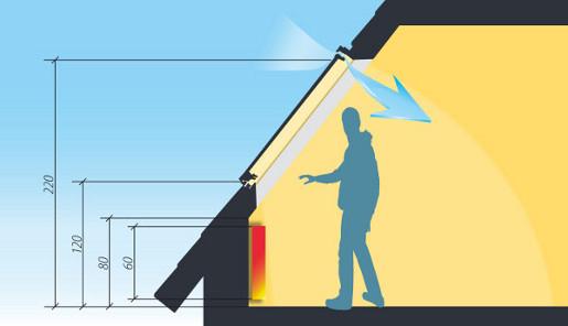 Dachfenster Größe bestimmen - Fakro Dachfenster - Fensterhof - B&F Fensterhof