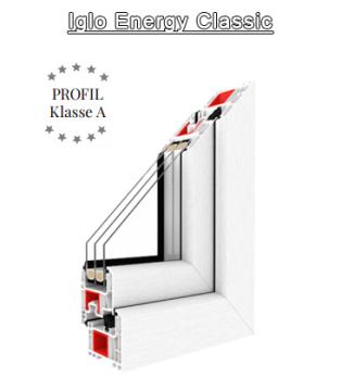 Iglo Energy Classic - Flächenbündig - Drutex Fenster - Fensterprofil - 7 Kammer - Passivhaus - Kunststofffenster