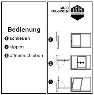 Maco Beschlag - Schiebetür - PSK Schiebetür - Parallel- Schiebe- Kipptür - Griffstellung - Drutex S.A. - B&F Fensterhof