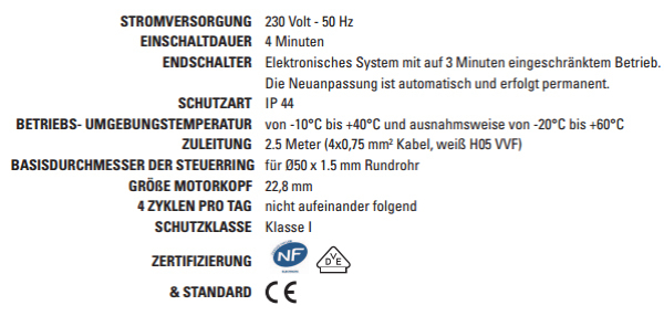 Simu GmbH - Rollladenmotoren - Motor - Rollladen - Rolladen - B&F Fensterhof - Drutex S.A.