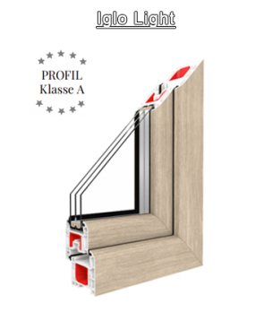 Fenster 5 Kammer Profil Iglo Light - Drutex S.A.
