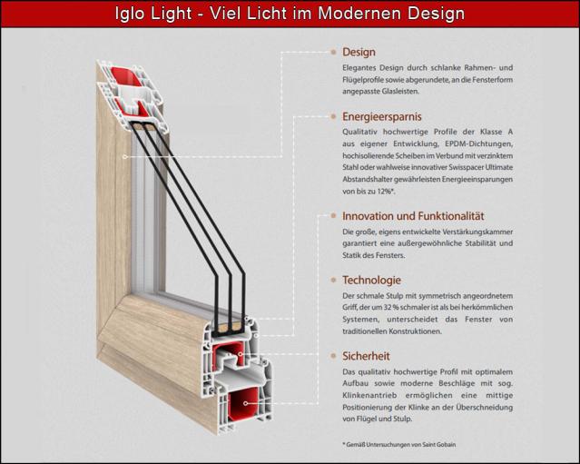 Drutex S.A. Fensterprofil Iglo Light - Viel Licht im modernen Design