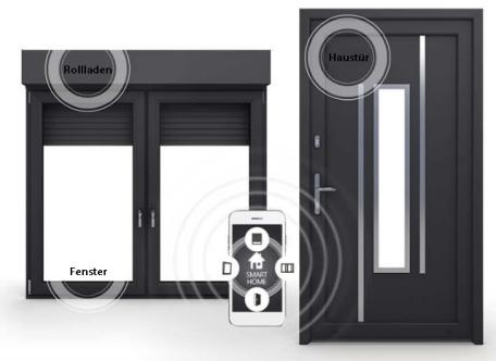 Somfy TaHoma Gebäudeautomation - Fenster, Türen, Rollläden Drutex S.A.