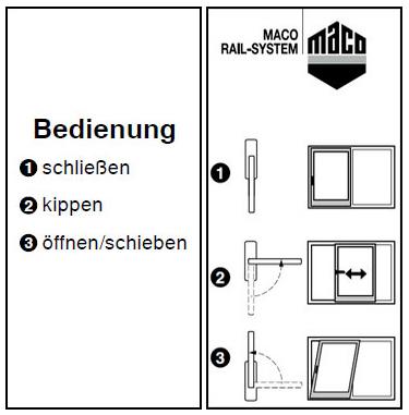 Maco Beschlag   Schiebetür   PSK Schiebetür   Parallel  Schiebe  Kipptür    Griffstellung